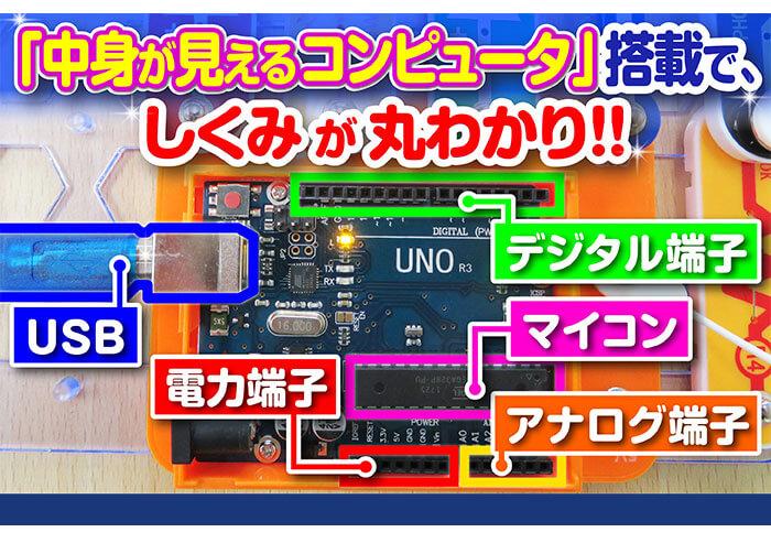 電脳プログラミングはワンボードマイコン搭載で中身が見える